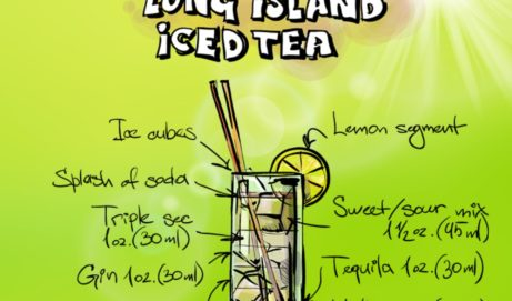 Get LIIT: All About The Long Island Iced Tea