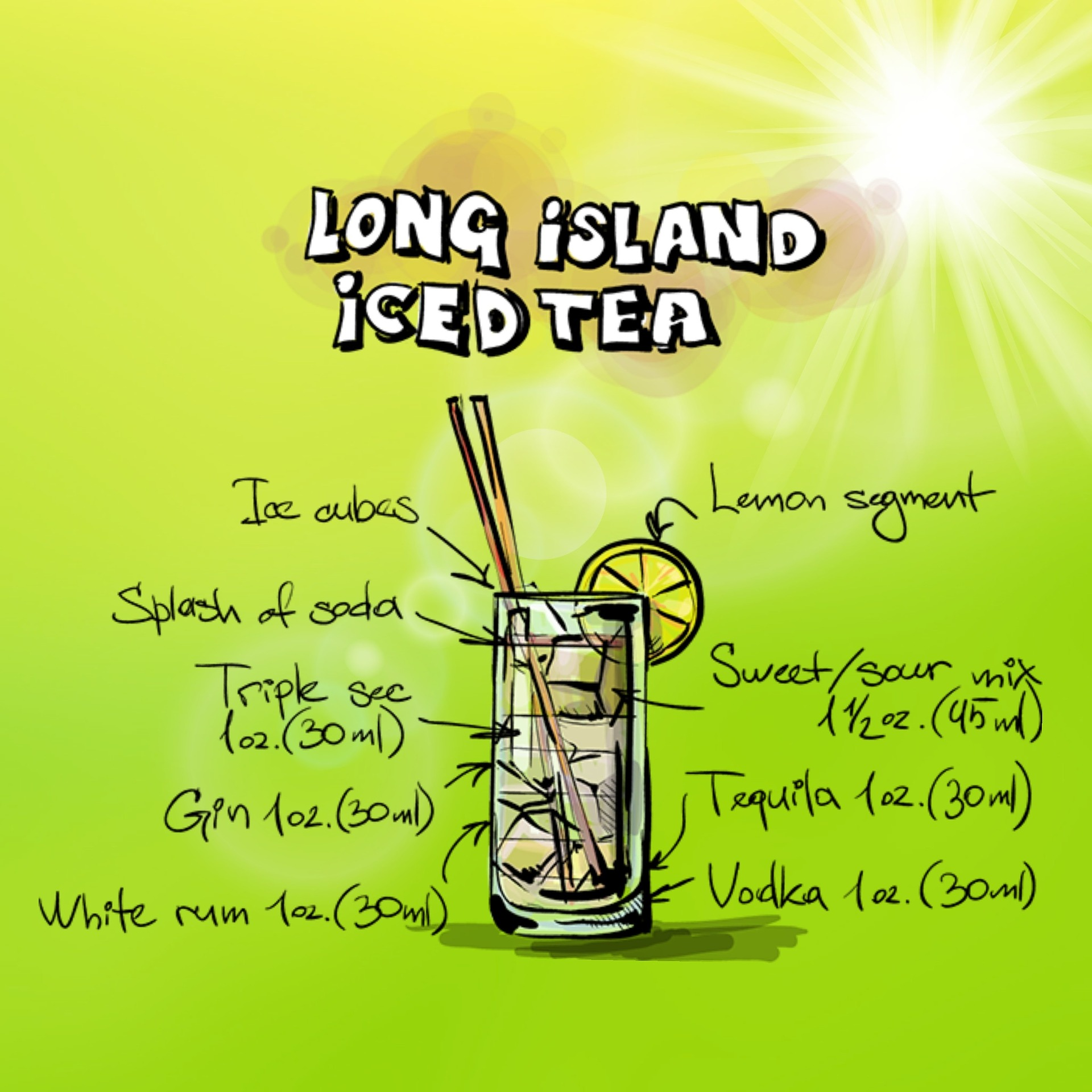 Long Island Iced Tea Recipe Lcbo
